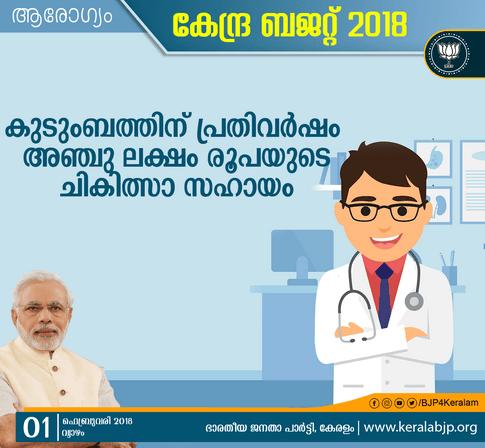 budget Health 2