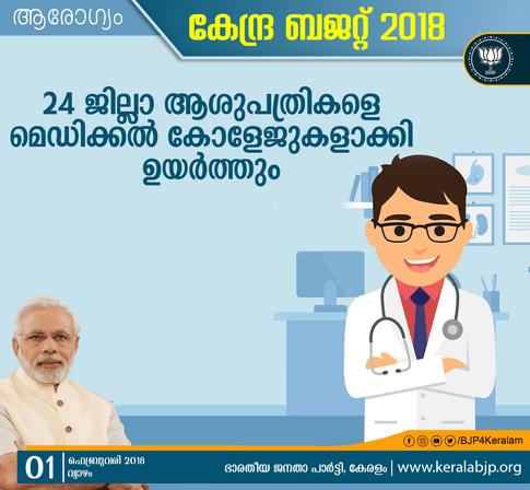budget Health 4