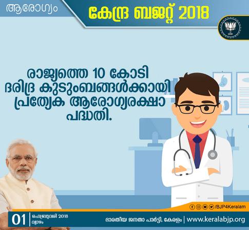 budget Health 6