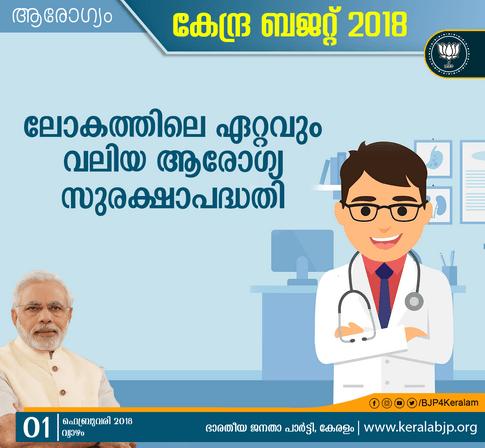 budget Health